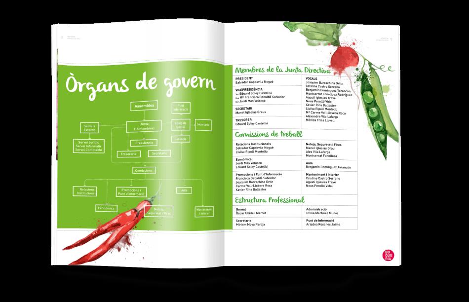 Boqueria graphic design 950x612 - El Mercat de la Boquería presenta su nueva memoria