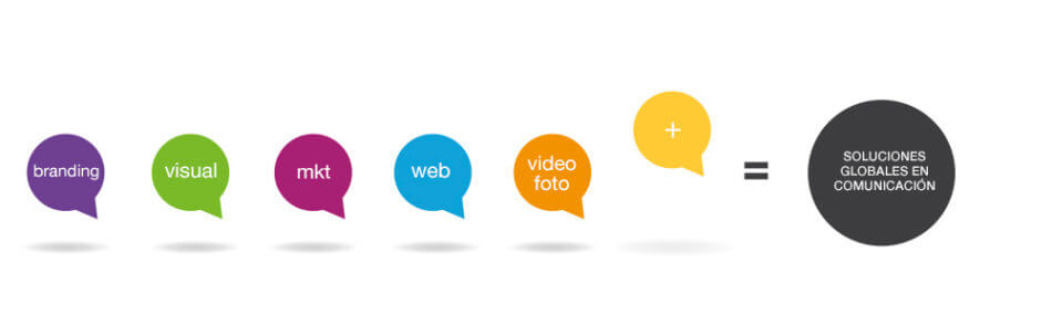 06-web-mediactiu-servicios-plus