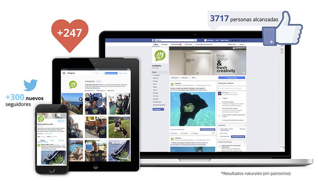 community manager mediactiu social media - Campaña de comunicación de marca