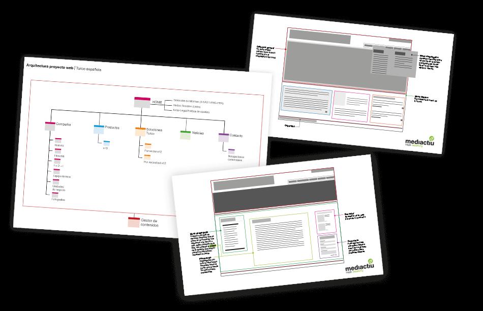 Analisis creacion web barcelona - Creación de la nueva web de  la compañía TURCO ESPAÑOLA S.A