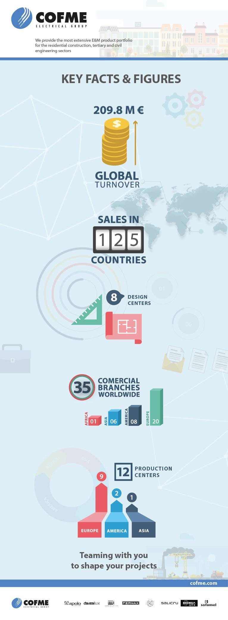 estudio diseno infografias empresa barcelona - ¿Que es y como realizar una infografía?