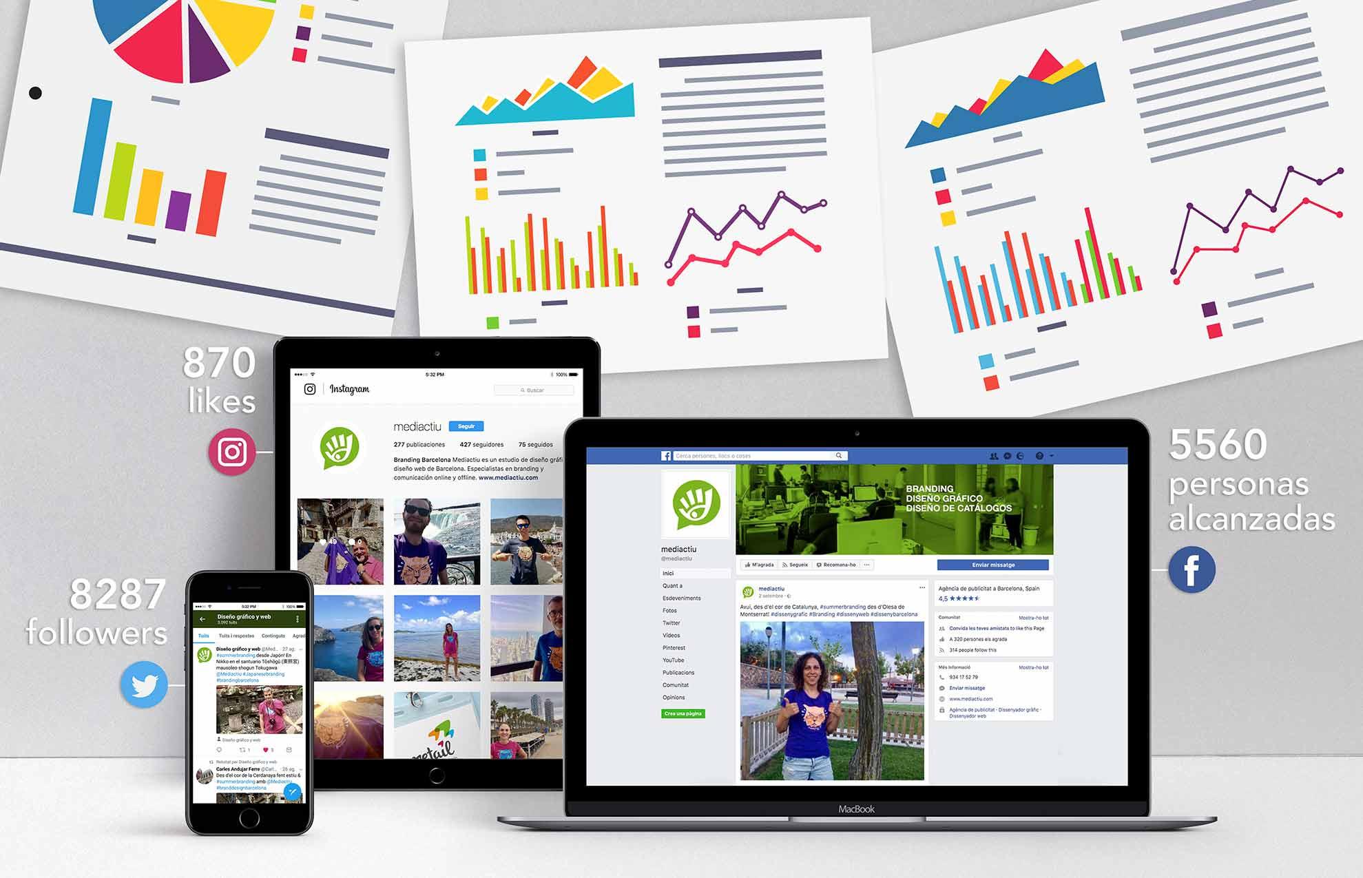 diseno campana social media - Mediactiu, agencia de publicidad especializada en estrategias de branding