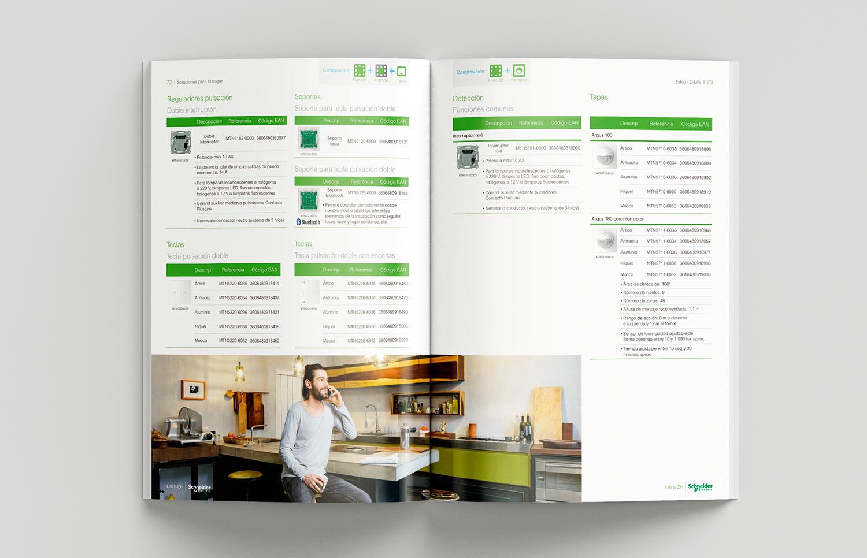 maquetacion catalogo barcelona - Consigue más ventas con tu catálogo de productos