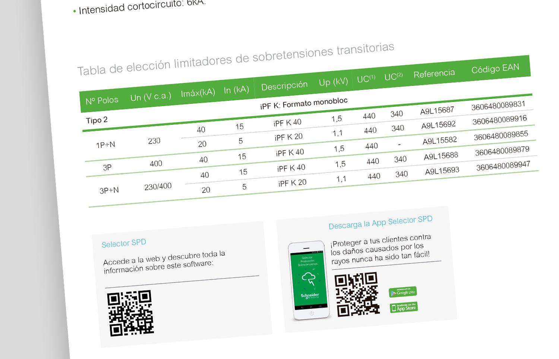 maquetacion catalogo industrial - Consigue más ventas con tu catálogo de productos