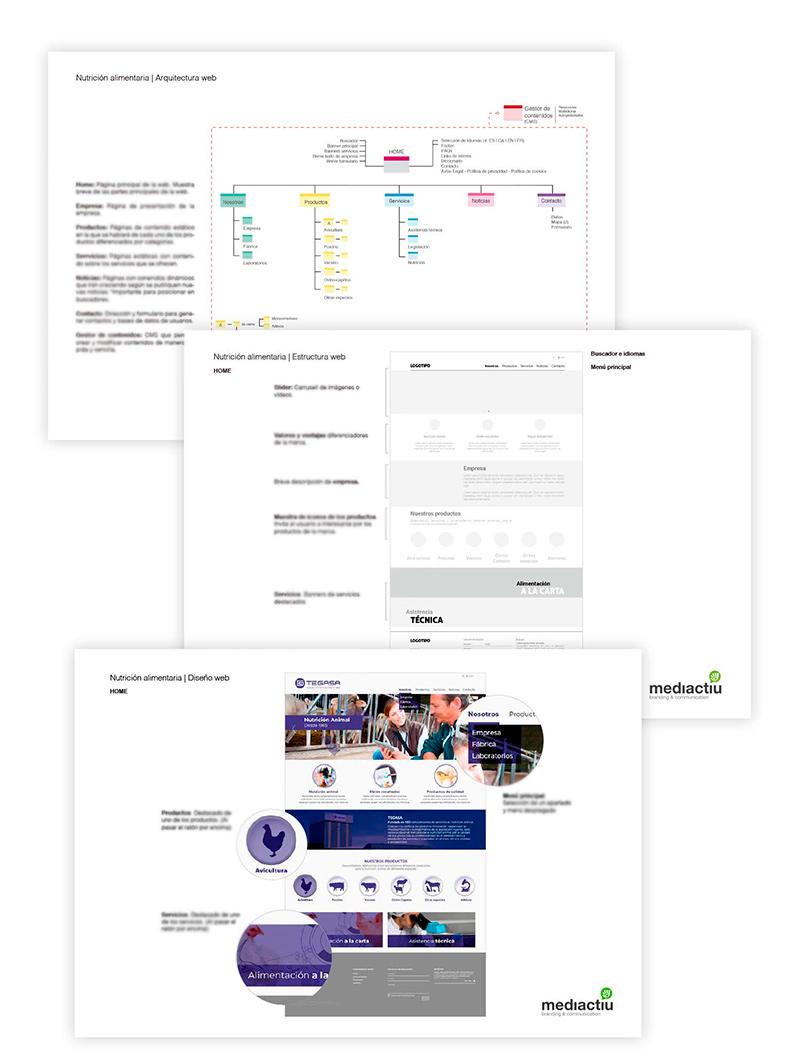 maquetacion website barcelona - ¿Quieres crear una web y no sabes cómo empezar? Te damos algunos consejos