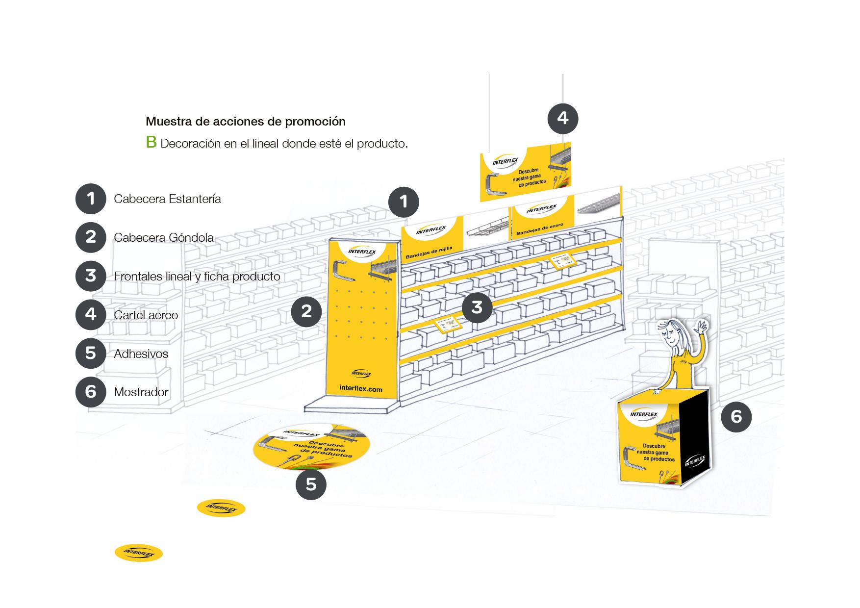 6 Presentacion interflex - La rotulación una inversión que genera beneficios